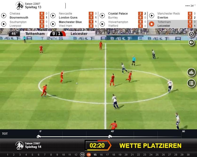 Virtuelle Sportwetten – Rabona Livestream