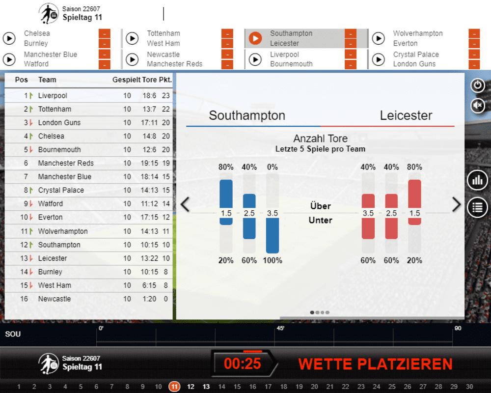 Rabona Virtuelle Sportwetten Tabelle und Statistiken