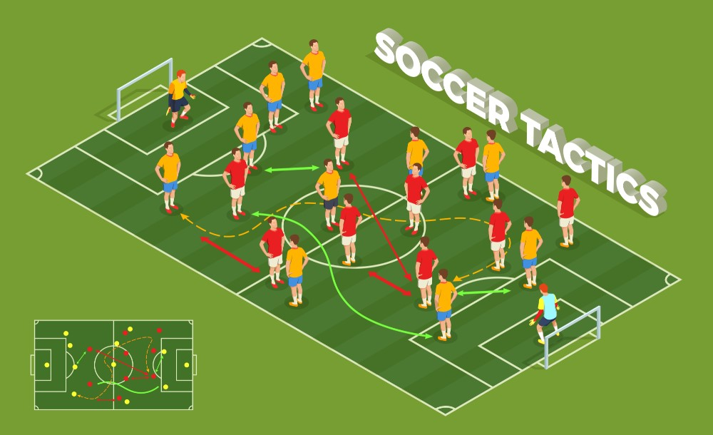Fussball-Taktiken