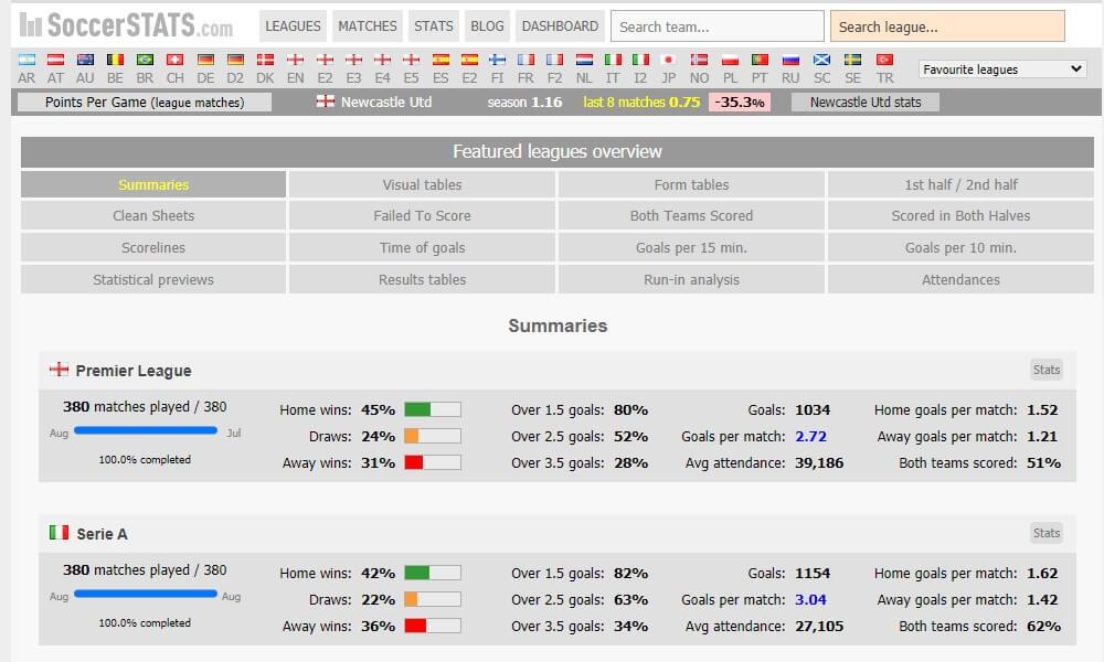 Soccerstats - Statistikbereich – beste Fußball-Analyse-Seite