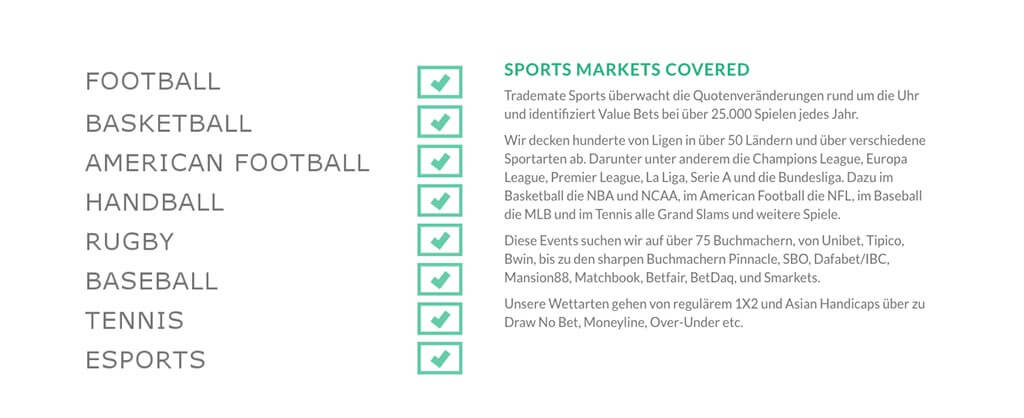 Trademate Sports Erfahrungen – Sportarten