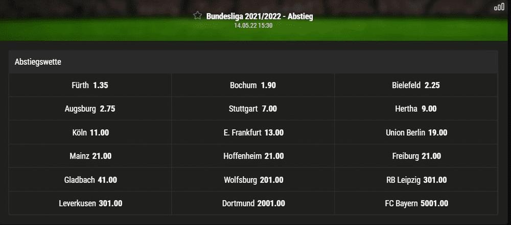 Bundesliga Abstiegswetten - Spezialwetten