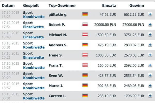 Top-Gewinner bei bet-at-home (Quelle: bet-at-home)
