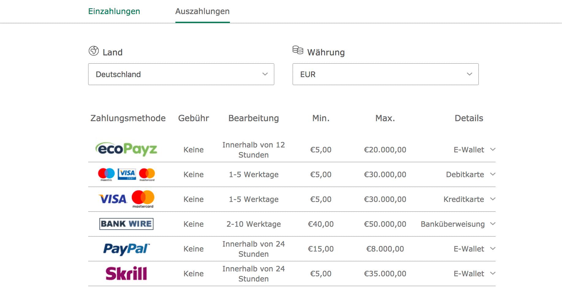 bet365 Auszahlungen - Wettanbieter mit PayPal