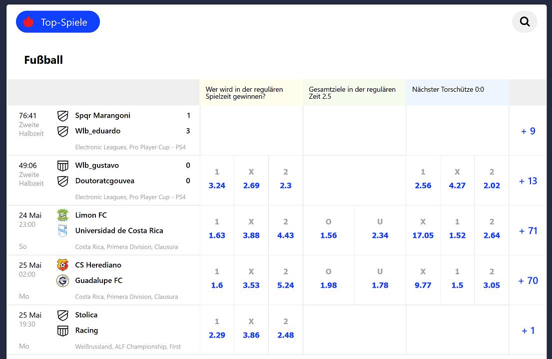 Betmaster Sportwetten Erfahrungen – Test & Bewertung 2021
