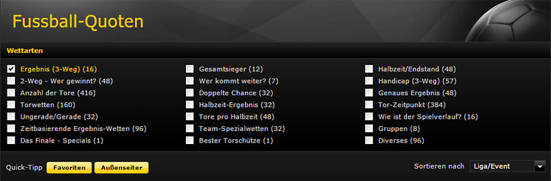 bwin-champions-league-quoten