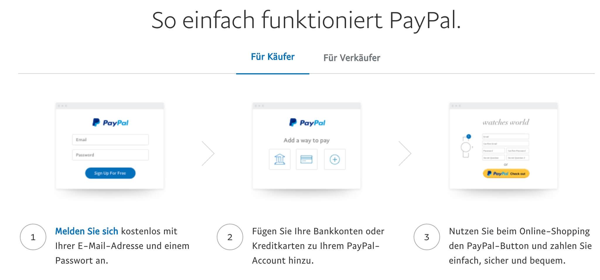 bwin paypal einzahlung geht nicht