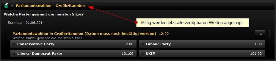 Wetten auf Politik – Wahlausgang und die Bundestagswahl