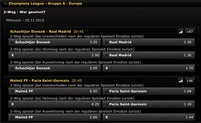 Beispiel für eine Champions League 2-Weg-Wette bei bwin (Quelle: bwin)
