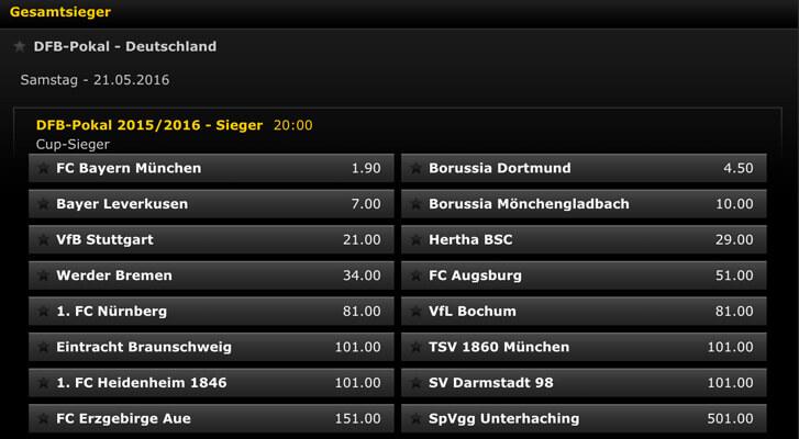 DFB-Pokal-Wette bei bwin auf den Gesamtsieger (Quelle: bwin)