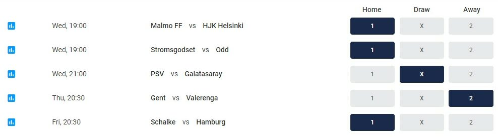 colossus bet tipps