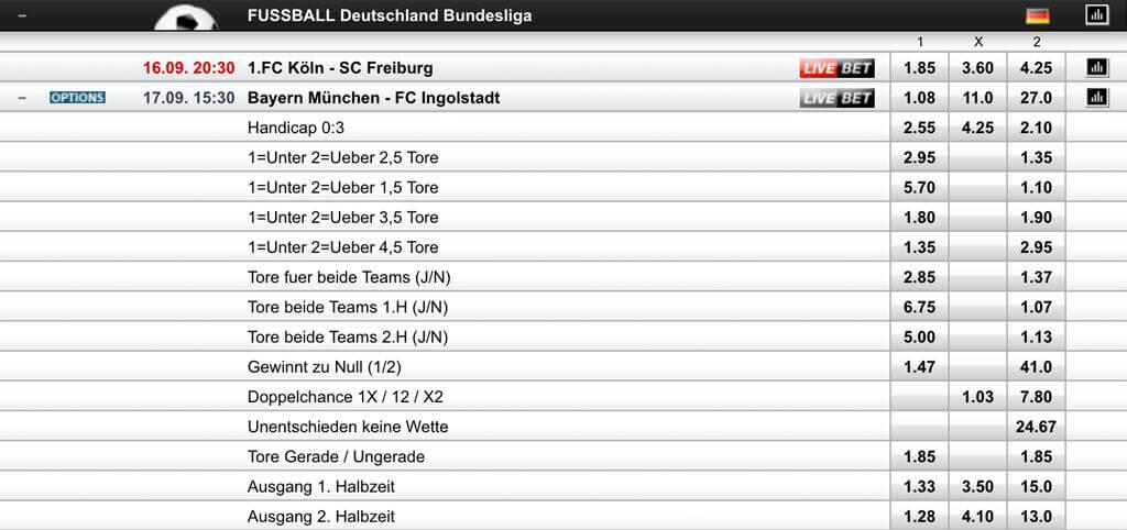 Quotenübersicht einiger Wettarten einer Bundesligabegegnung bei digibet (Quelle: digibet)