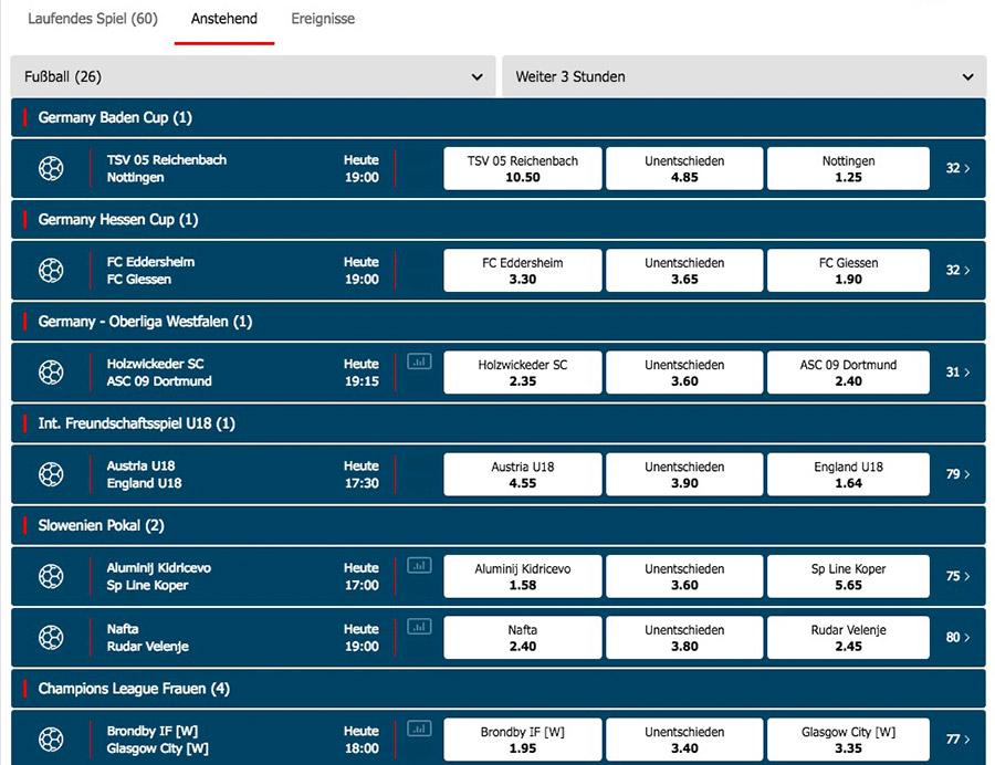 Eaglebet Sportwetten Erfahrungen – Test & Bewertung 2021