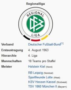 Sportwetten auf Regionalliga Nordost, Nord, West & Süd