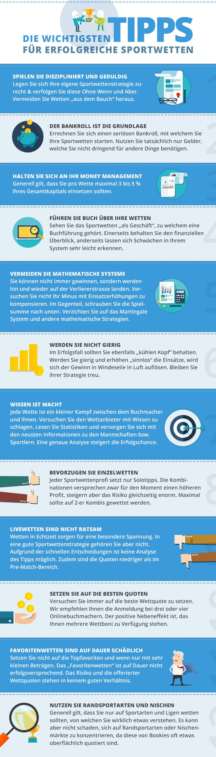 21 Sportwetten Tipps – Besser wetten & mehr gewinnen!