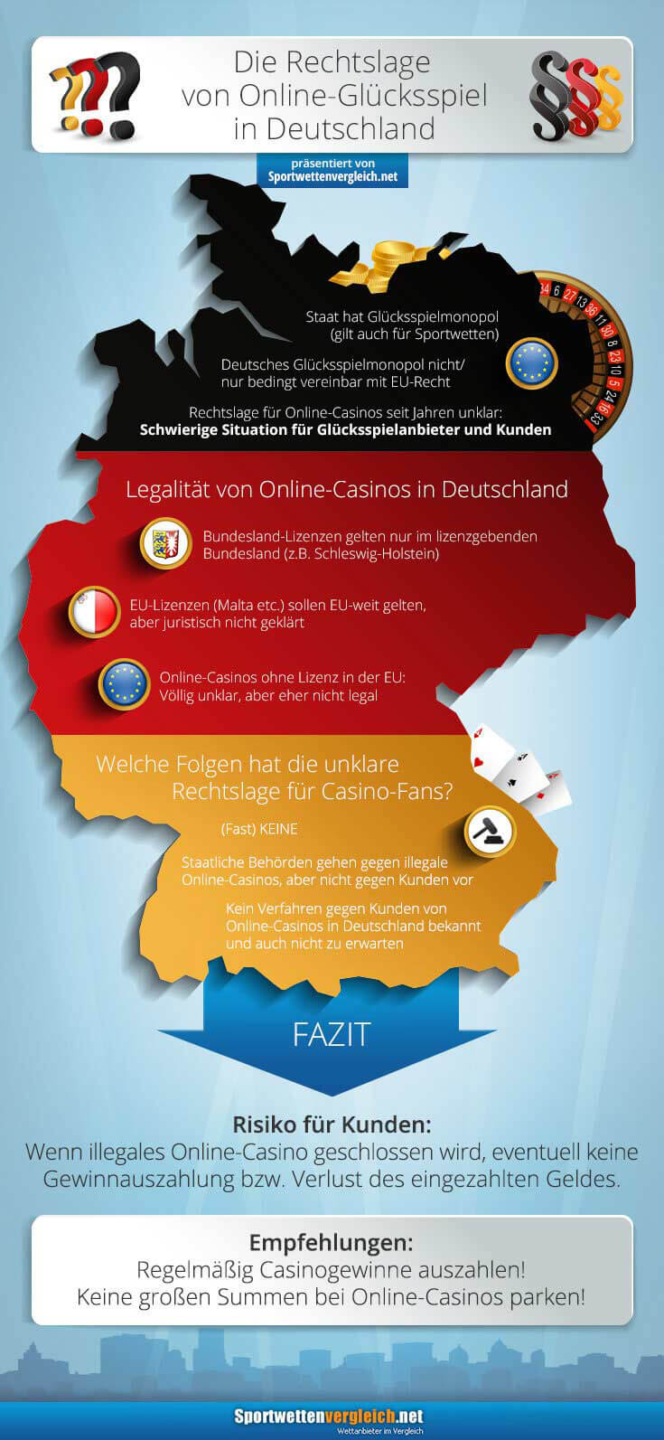 online casino deutschland legal starurst
