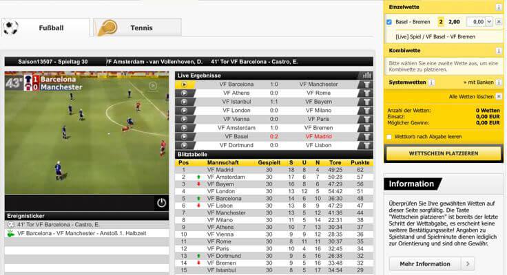 Live Virtual Football Begegnung bei interwetten (Quelle: Interwetten)