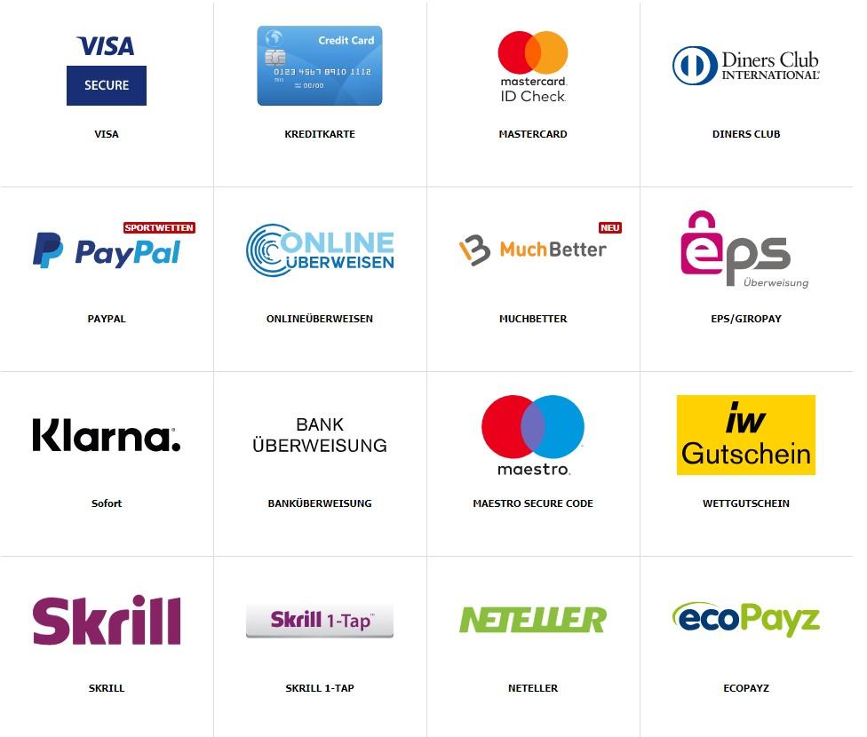 Zahlungsanbieter bei interwetten
