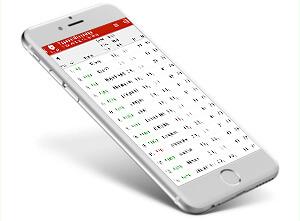 Kicktipp App für iPhone, iPad und Android