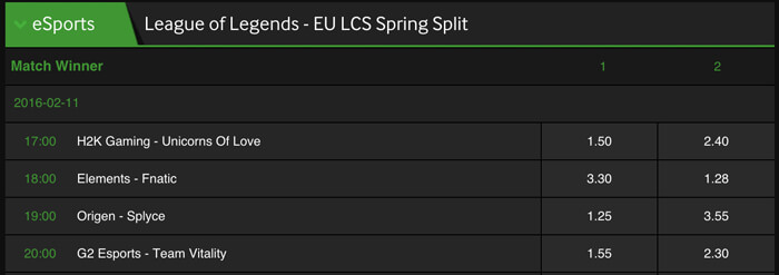 Quotenübersicht einer League of Legend Begegnung bei betway (Quelle: betway)