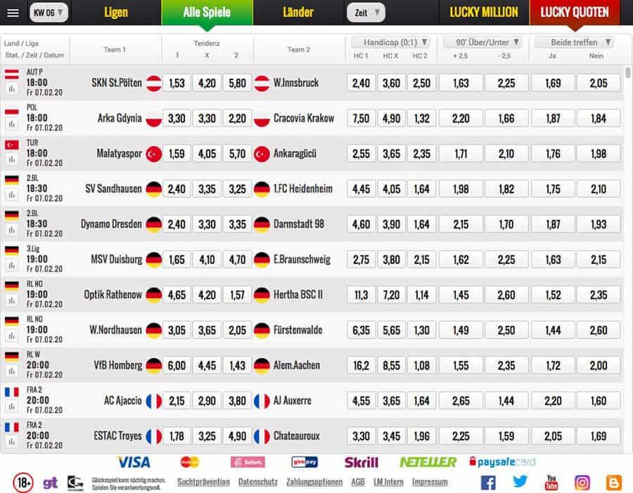 Lucky Million Sportwetten Erfahrungen – Test & Bewertung 2021