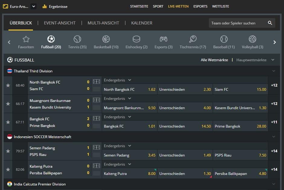 Lucky Wins Sportwetten – Erfahrungen und Bewertung 2021