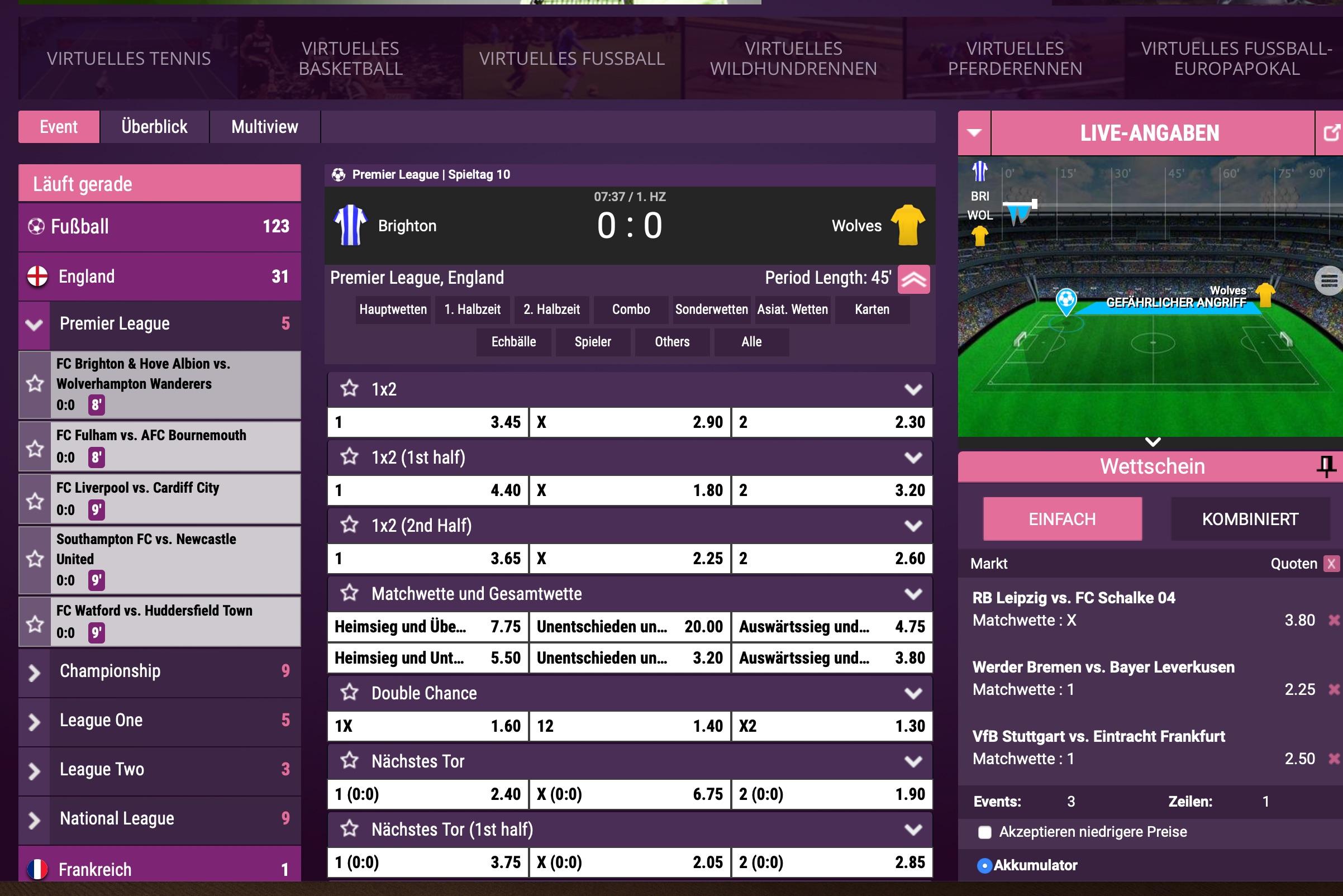 MalinaSports Sportwetten Erfahrungen – Test & Bewertung 2021