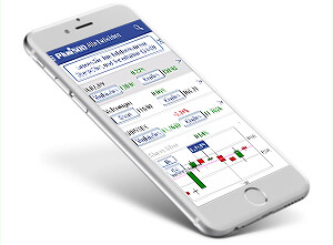 Plus500 mobile App: Android, iPhone & iPad + Download