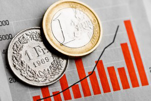 schweiz_franken_euro_muenzen_charts