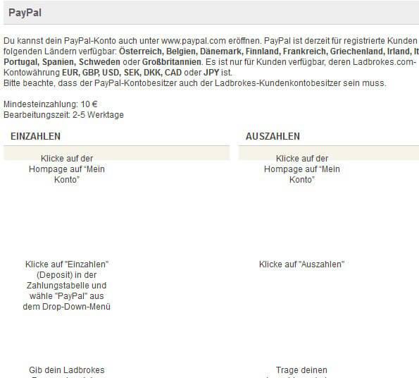 Ladbrokes PayPal Einzahlung für Kunden aus Österreich