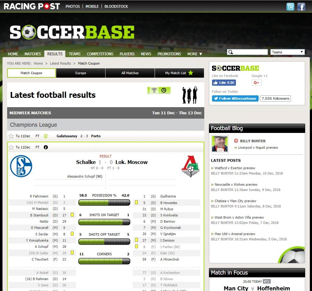 Soccerbase Webseite mit Auszug einer Match-Statistik (Quelle: Soccerbase)