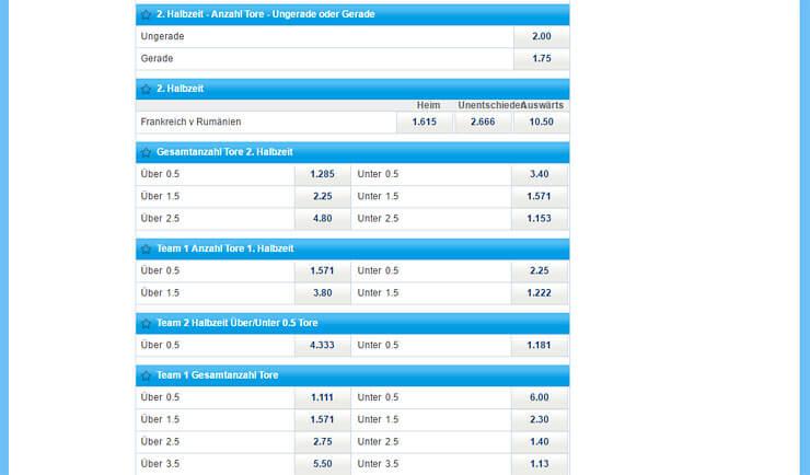 Eine Auswahl der Wettoptionen bei Sportingbet (Quelle: Sportingbet)