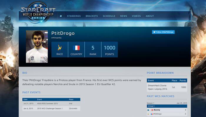 Führender Spiele der Rangliste ist PtitDrogo (Quelle: http://wcs.battle.net)