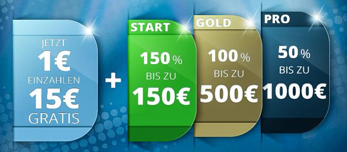 Sunmaker Wettbonus – 15 Euro Gratis Gutschein