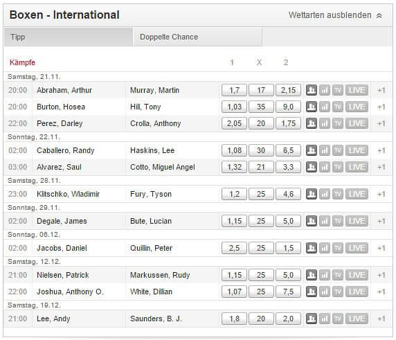 Ein breites Angebot an Wetten für Box-Events bietet auch Tipico (Quelle: Tipico)