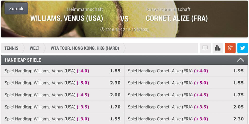 Quotenbeispiel Handicap-Wette eines Tennis-Matches bei TonyBet (Quelle: TonyBet)