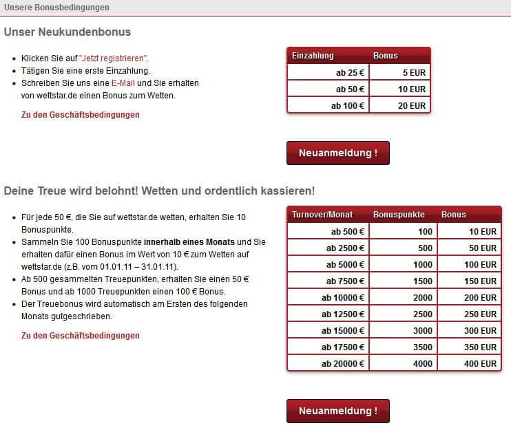 Pferdewetten Anbieter Wettstar.de – Infos & Ratgeber