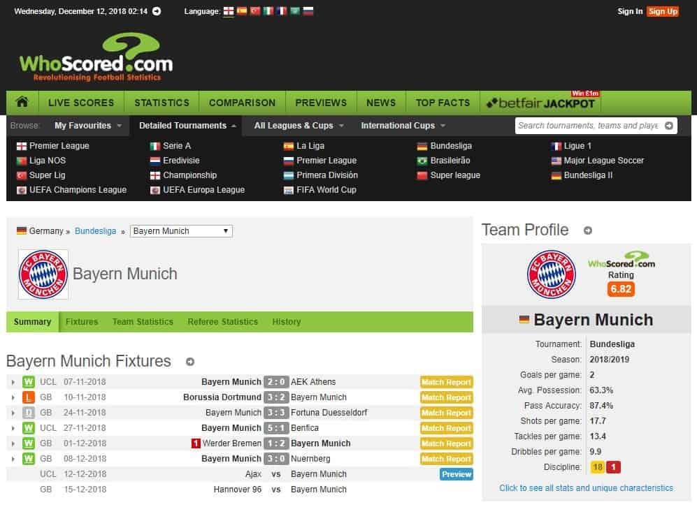 WhoScored Webseite Webseite mit Auszug einer Match-Statistik (Quelle: WhoScored)